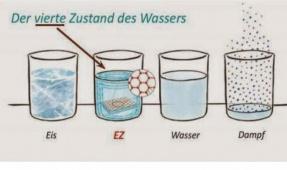 Vattens fjärde form